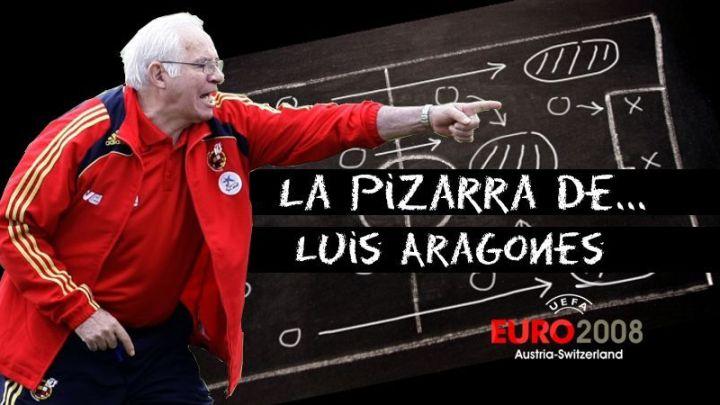Luis Aragonés y España 2008… Personaliza tu Fifa 21
