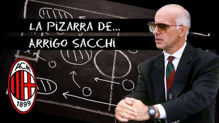 Arrigo Sacchi y el Milan 1987-1991… Personaliza tu Fifa 21