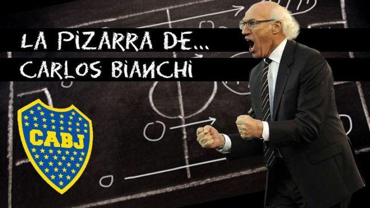 Carlos Bianchi y el Boca Júniors 2000… Personaliza tu Fifa 21