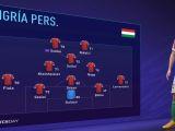 Hungría Fifa 21… Review Squad