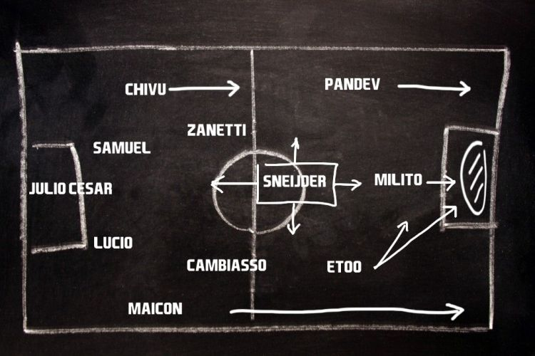 Mourinho y el Inter 2009-10. Ataque