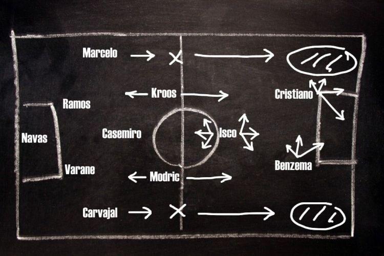 Zinedine Zidane y el Real Madrid 2016-17. Ataque