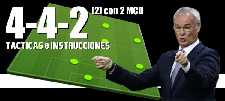 Táctica 4-4-2 (2) Con 2 MCD