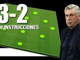 Táctica 5-3-2 Fifa 22