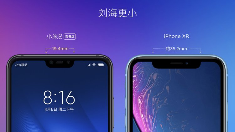 Xiaomi-Mi-8-Lite-Notch-Youth