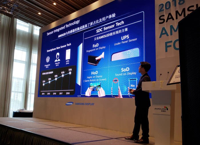 Samsung-display-technology