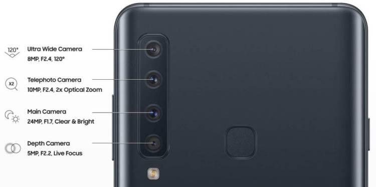 4 cámaras del Galaxy A9