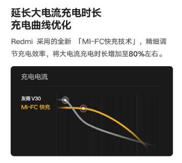 Redmi-k30-5G-30W-Fast-Flash-Charge-b