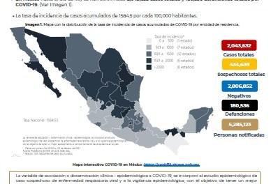 MÉXICO MANTIENE POR SEXTA SEMANA CONSECUTIVA CASOS DE COVID-19 EN PICADA