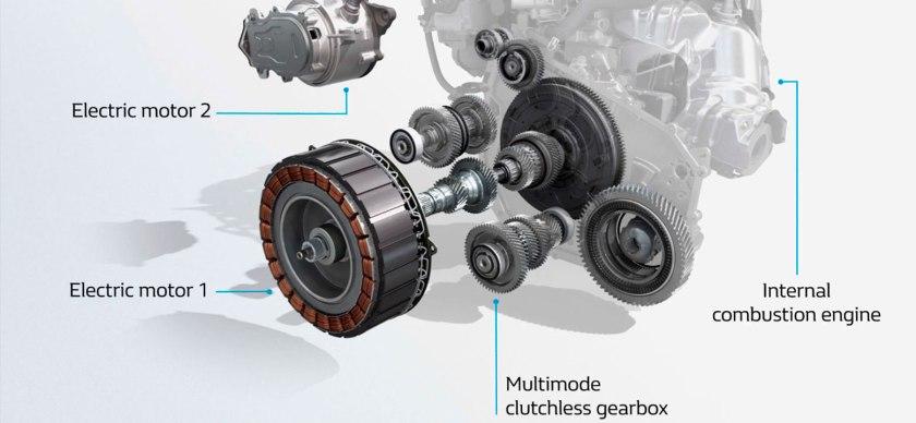 motor-hibrido-e-tech-renault