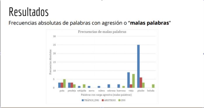 Alejandra Pedroza agresiones Facebook