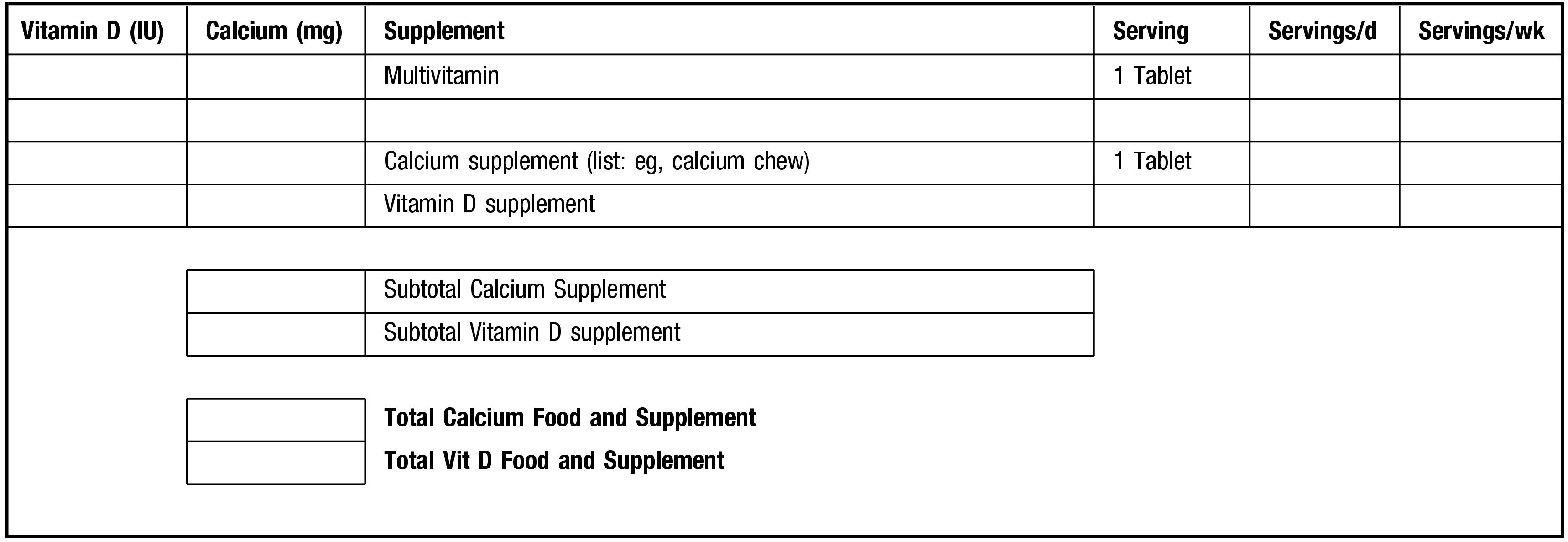 Validation Of A Food Frequency Questionnaire For