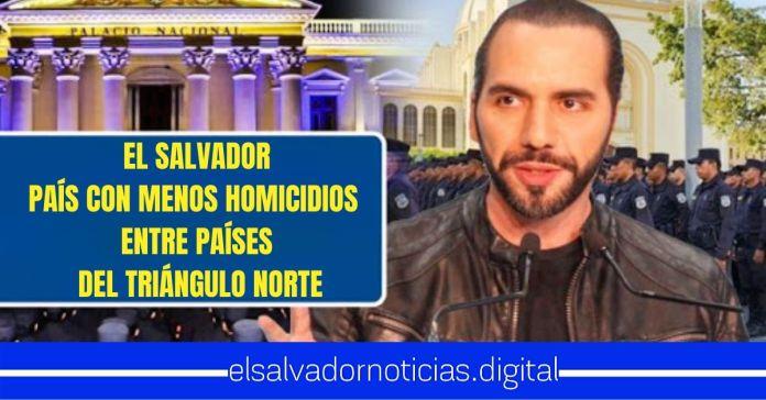 El Salvador es decretado como el país con menos homicidios del Triángulo Norte