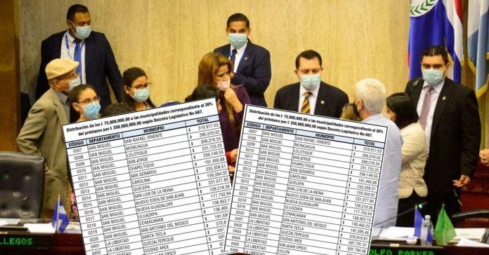 Revelan listado con la cantidad exacta que cada una de las alcaldías recibirá de los $75 millones otorgados por el Gobierno