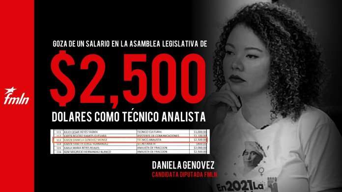Asamblea Legislativa no posee ninguna documentación que avale a Daniela Genovez de presentarse a trabajar