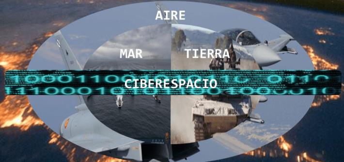 España en el ciberespacio