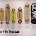 La historia del skateboarding