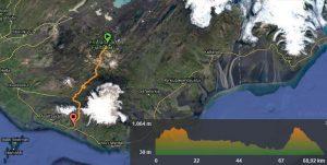 Track trekking Islandia