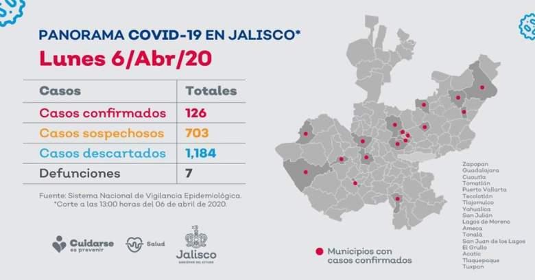 Confirman caso de Covid-19 en Tuxpan