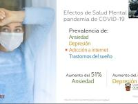 Depresión ha aumentado 86 % y ansiedad 51% en Jalisco debido a la pandemia: UdeG