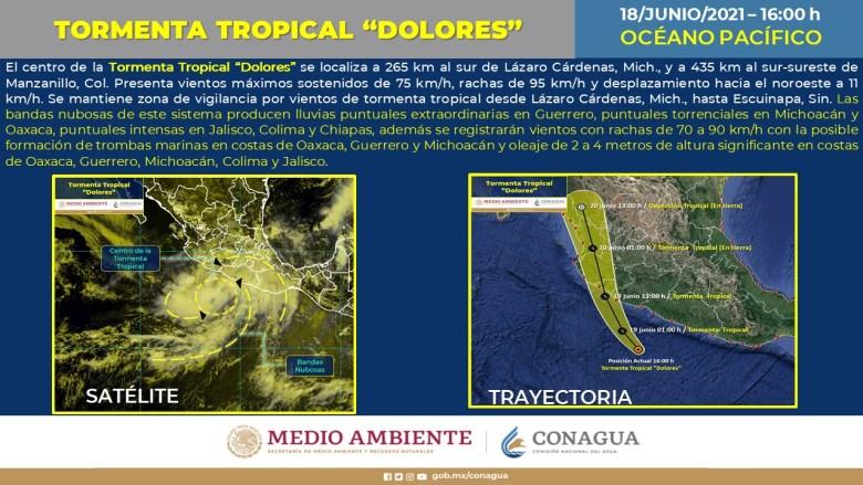 Por tormenta tropical Dolores, la Secretaría de Salud implementa operativo especial
