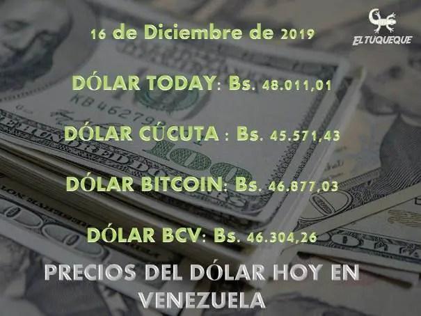 Precio del dólar hoy 16/12/2019 en Venezuela