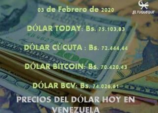 Precio del dólar hoy 03/02/2020 en Venezuela