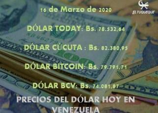 Precio del dólar hoy 16/03/2020 en Venezuela
