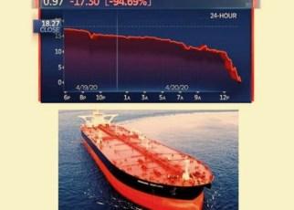 Entendiendo la caída de los precios del petróleo