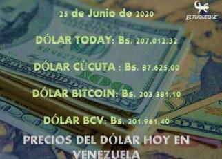 Precio del dólar hoy 25/06/2020 en Venezuela