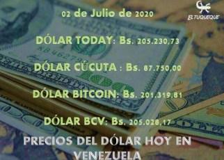 Precio del dólar hoy 02/07/2020 en Venezuela