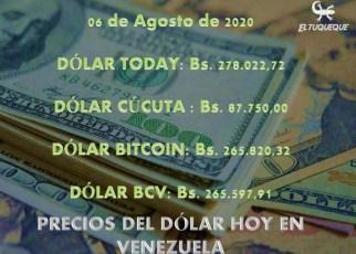 precio del dólar hoy 06/08/2020 en Venezuela