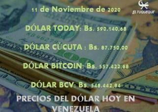 Precio del dólar hoy 11/11/2020 en Venezuela