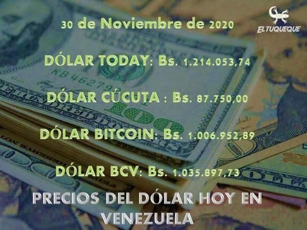 Precio del dólar hoy 30/11/2020 en Venezuela