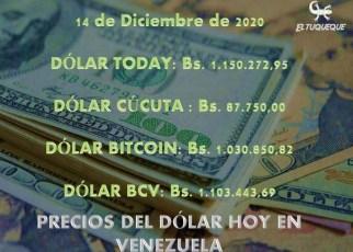 Precio del dólar hoy 14/12/2020 en Venezuela