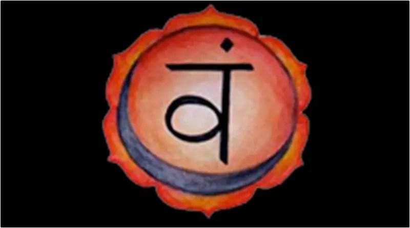 Svadhisthana Sacral Chakra - Chakra Meanings - Elune Blue (800x445)