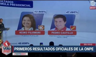 Keiko Fujimori elecciones Perú l 1WYAAc9Mm