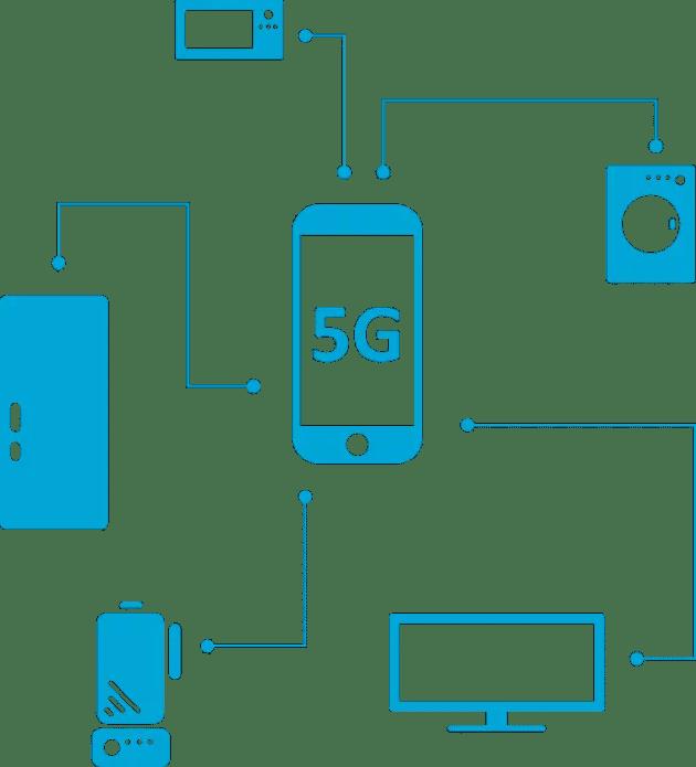 Dangers of 5G