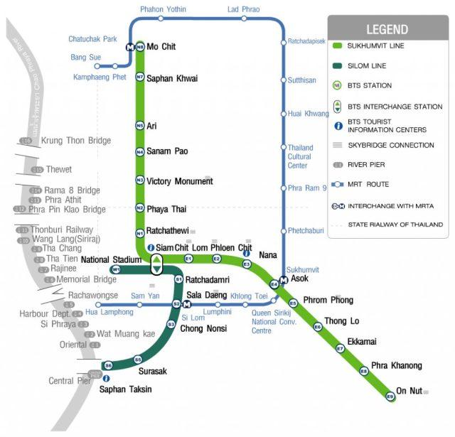 Plano_Bangkok_Skytrain