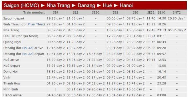 Horarios trenes Vietnam - El Viaje No Termina
