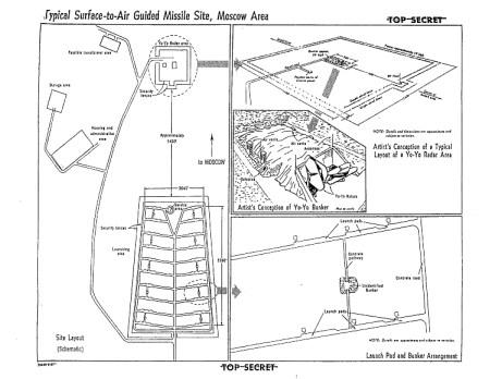 sa-1-site-layout
