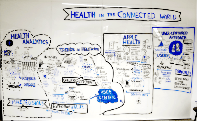 _05-Health-in-the-connected