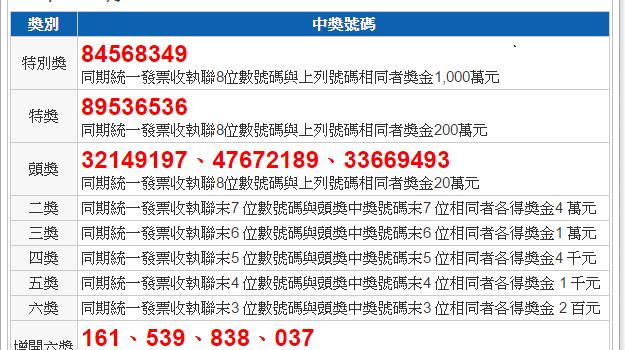 統一發票9 10月2016年中獎號碼