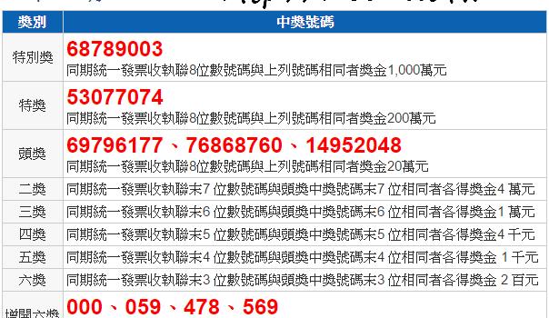 統一發票 11 12 月中獎號碼 106