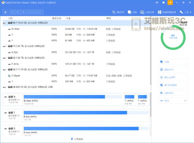 硬碟空間調整工具 - EASEUS Partition Master Free 磁區分割合併軟體