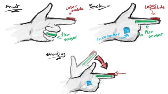 lasertag-gloves-concept
