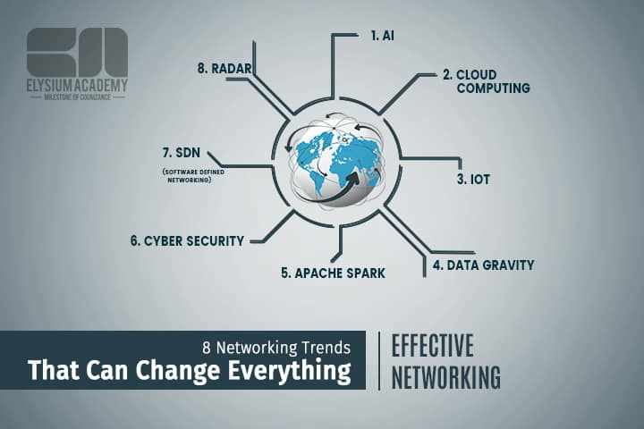 Networking Trends
