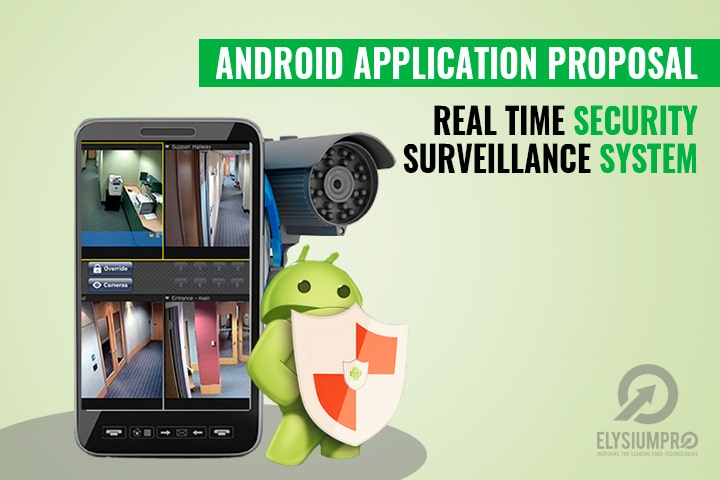 application surveillance portable