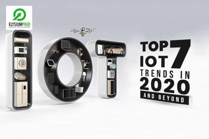 Latest IoT Trends
