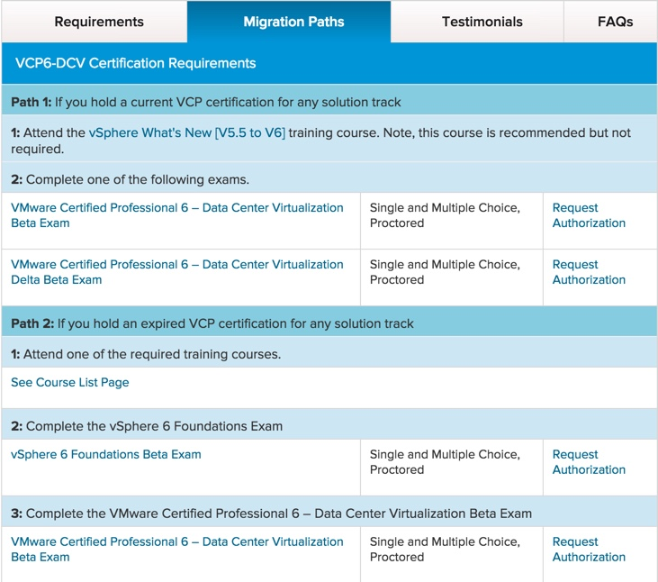 Vmware Vcp6 Dcv Beta Availability Emadyounis